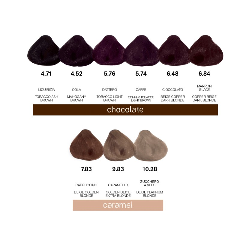 Jeval Hair Color Chart